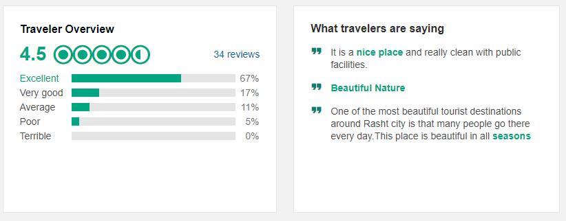 دریاچه سقالکسار از نگاه کاربران تریپ ادوایزر