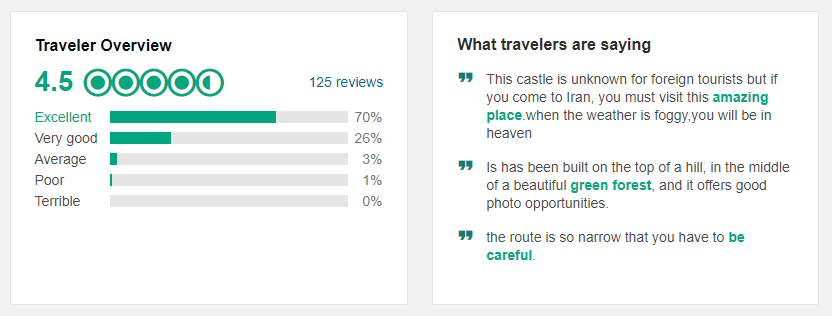 قلعه رودخان از نگاه کاربران تریپ ادوایزر