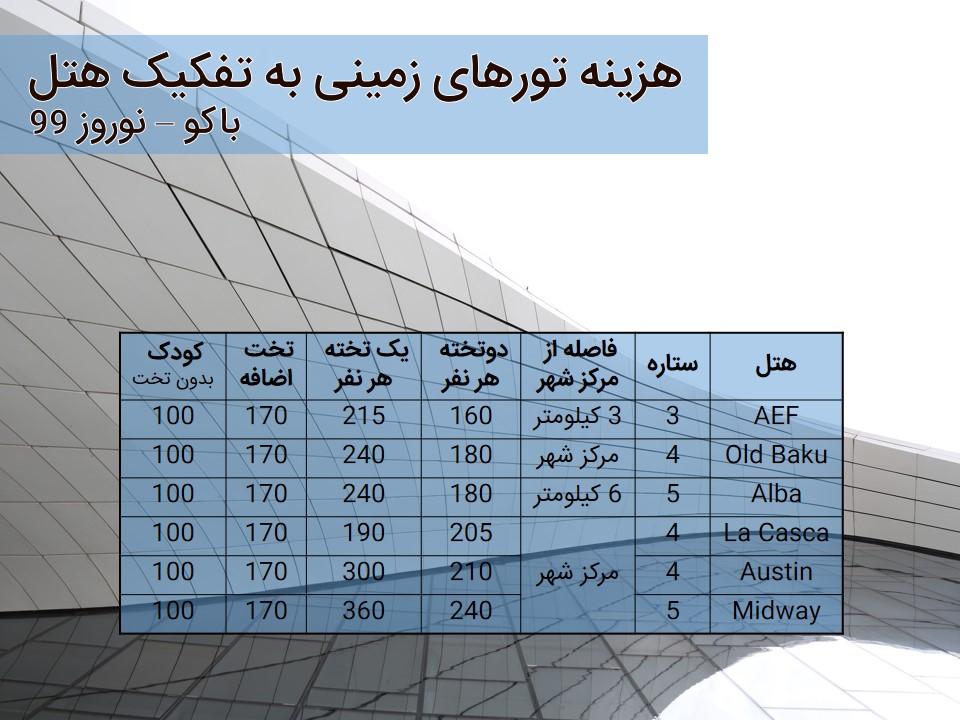 هزینه تور باکو زمینی به تفکیک هتل