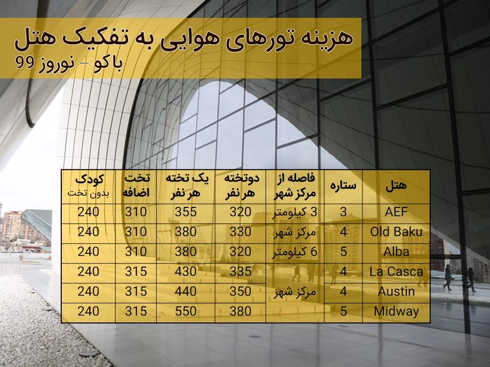 هزینه تور باکو هوایی به تفکیک هتل